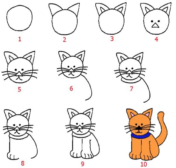 рисование кошки для ребенка