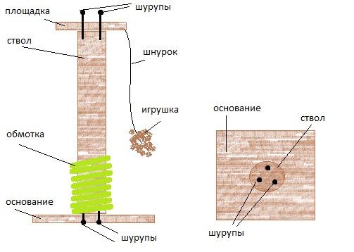 Домик когтеточка своими руками пошаговая инструкция размеры